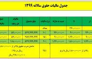 بخشنامه مالیات حقوق سال 1399